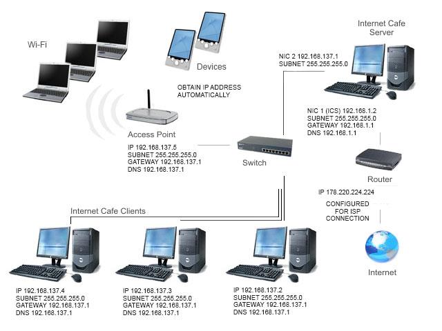 Internet Wiring Diagram Duashadi Com