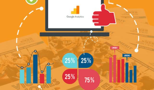 Measuring Google Analytics Campaigns