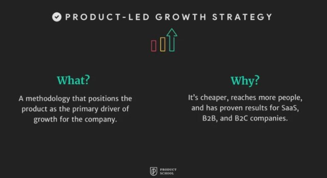 What is a growth strategy by product