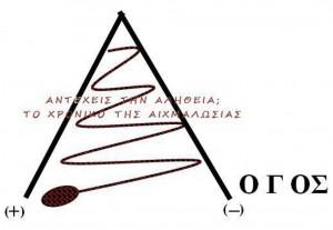 1-Logos