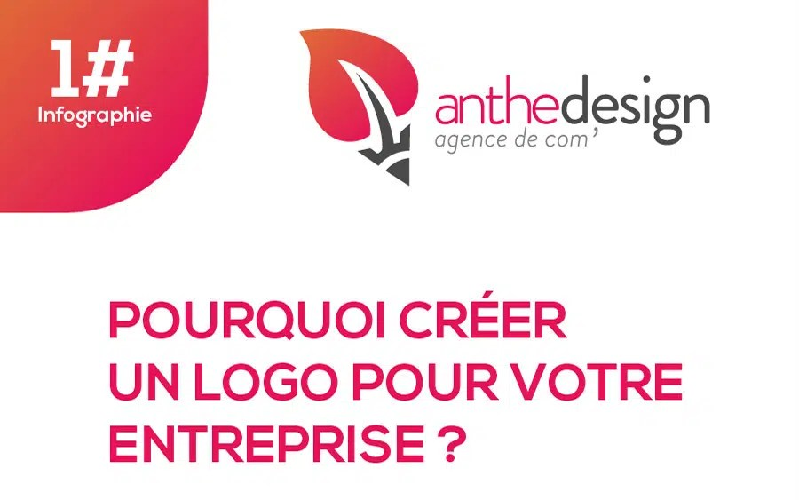 anthedesign logo infographic