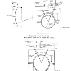 Track And Field Diagram Ezgo Txt 36 Volt Battery Wiring Facility