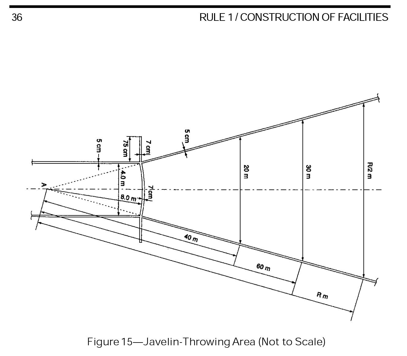 track and field diagram honda 50 wiring facility