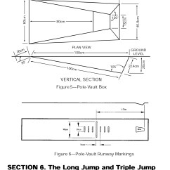 Track And Field Diagram 2008 Jeep Patriot Radio Wiring Facility