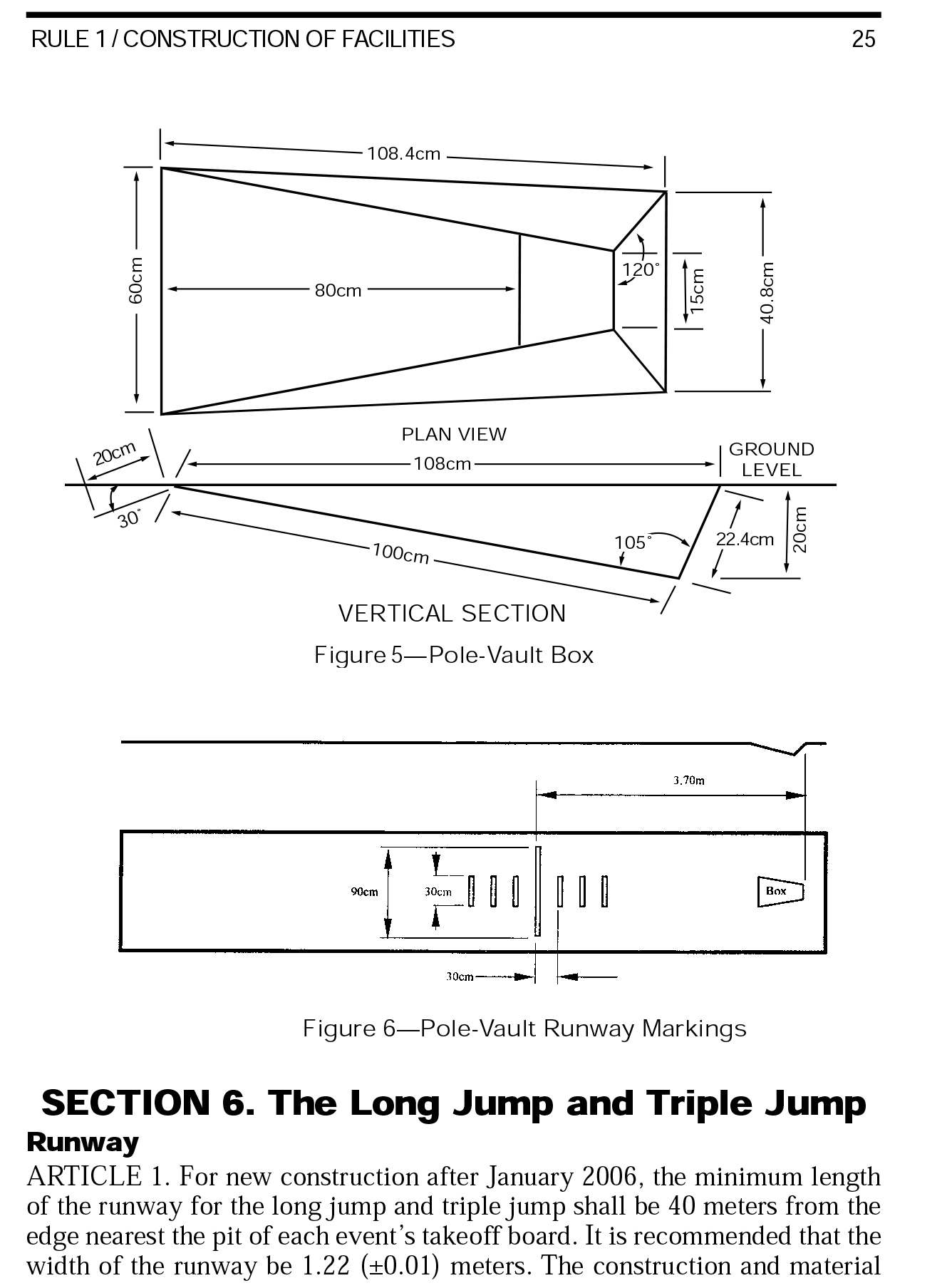 hight resolution of track field diagram