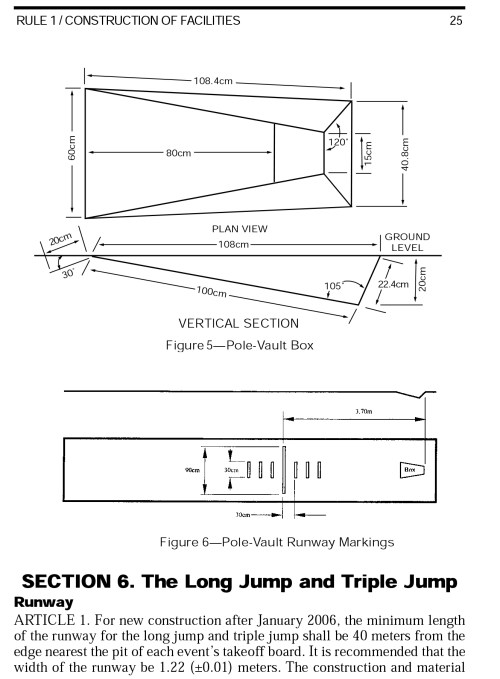 small resolution of track field diagram