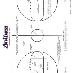 Basketball Court Diagram For Coaches Ez Efi Wiring High School
