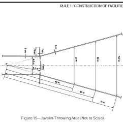 Track And Field Diagram Architectural Types