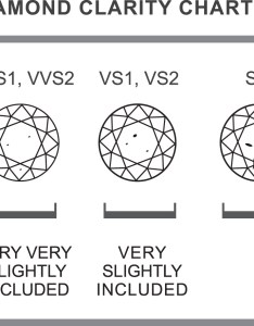Anthony   jewelers diamond clarity chart also rh anthonysjewelers