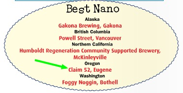 "Claim 52 Brewing named ""Best Nano in Oregon"" by Northwest Brewing News readers. Image: Northwest Brewing News."