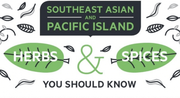 A Breakdown of Southeast Asian and Pacific Island Herbs and Spices