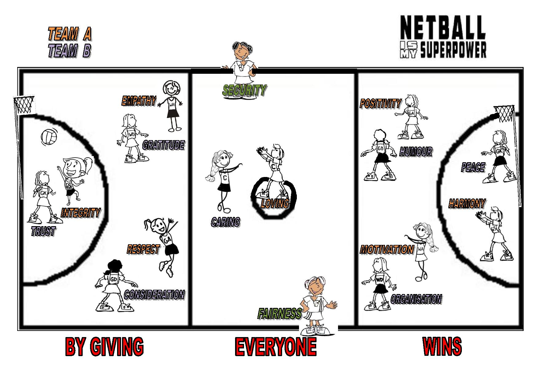 netball court measurement diagram thermostat x2 wire pin on pinterest