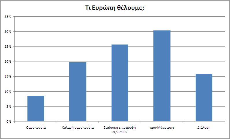 ereuna-chart3