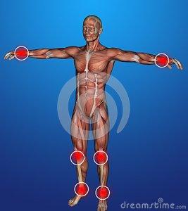 l'inflammation du corps