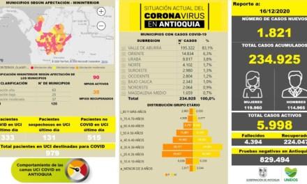 El número de contagiados en Antioquia se eleva a 234.925