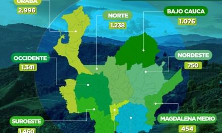 Antioquia llega a 42.390 vacunados contra el COVID-19