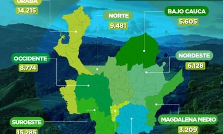 Antioquia llega a 323.007 vacunados contra COVID-19