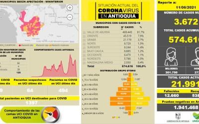 Antioquia tiene un porcentaje de ocupación de camas UCI de 96.68%
