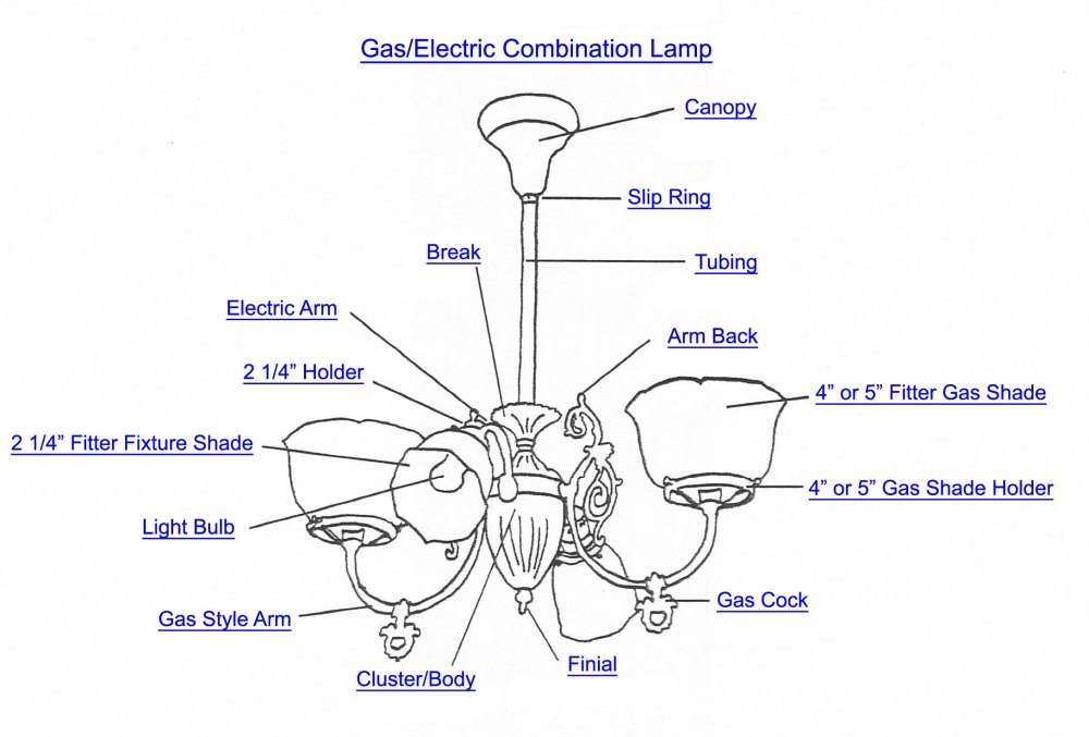 medium resolution of gas electric combination lamp part index diagram of a combination gas and electric chandelier at the antique