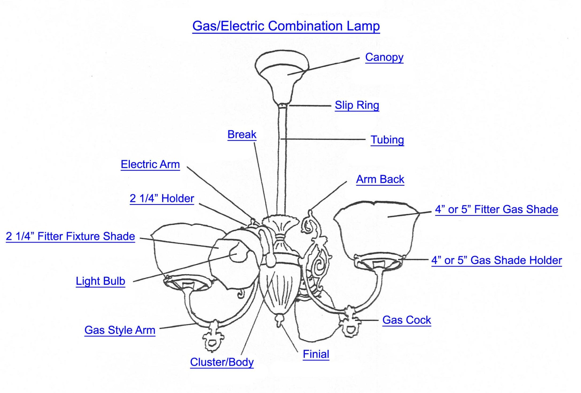 hight resolution of gas electric combination lamp part index diagram of a combination gas and electric chandelier at the antique
