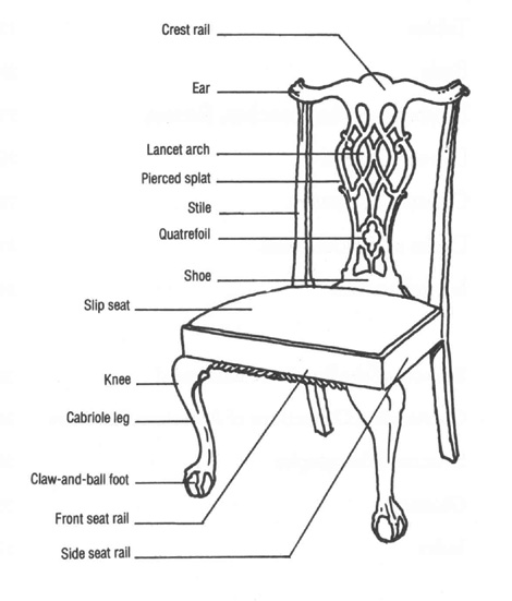 dining chair styles and names swoop arm accent room furniture - high end formal