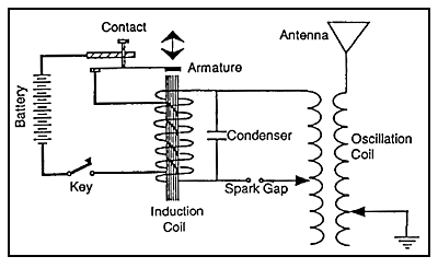 Schematic For Electromagnet, Schematic, Get Free Image