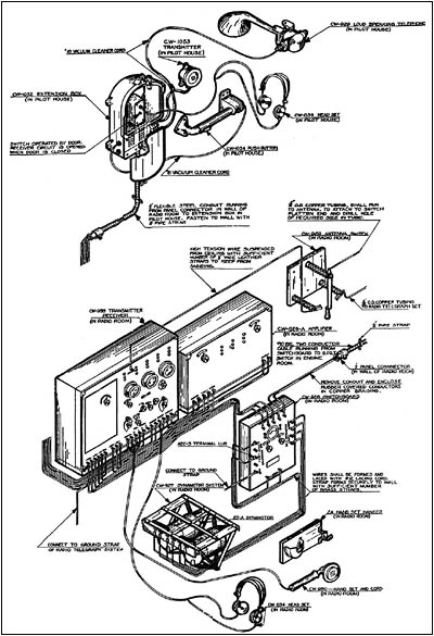 telephone extension box wiring diagram