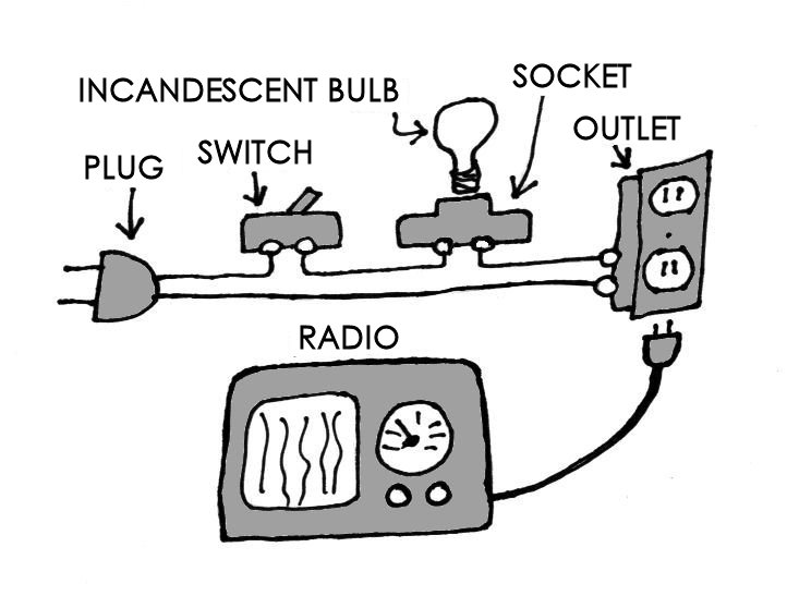 Powering Your Radio Safely with a Dim-bulb Tester