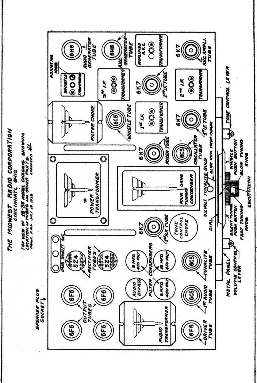 Midwest Model DD-18 (18-36) Console Radio (1936)