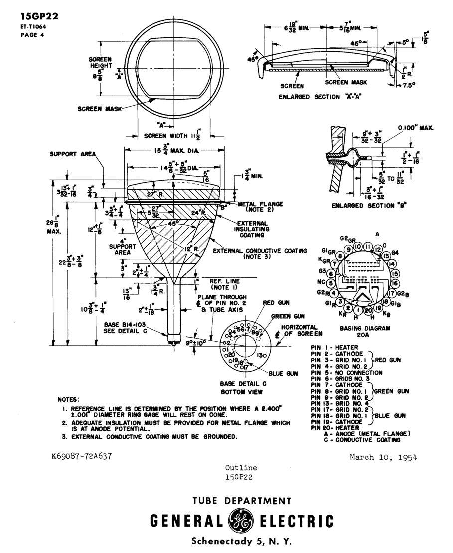 RCA CT-100 Color Television Design