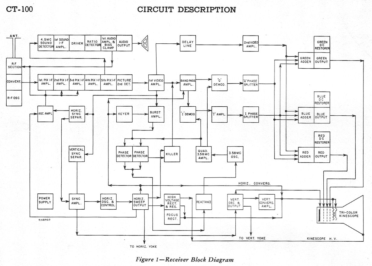 gibson les paul studio wiring diagram telephone extension for an epiphone sst