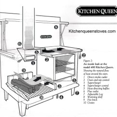 Kitchen Cook Stoves Chair Cushions Non Slip Queen 380 Wood Stove Cooking Amish Made Heating