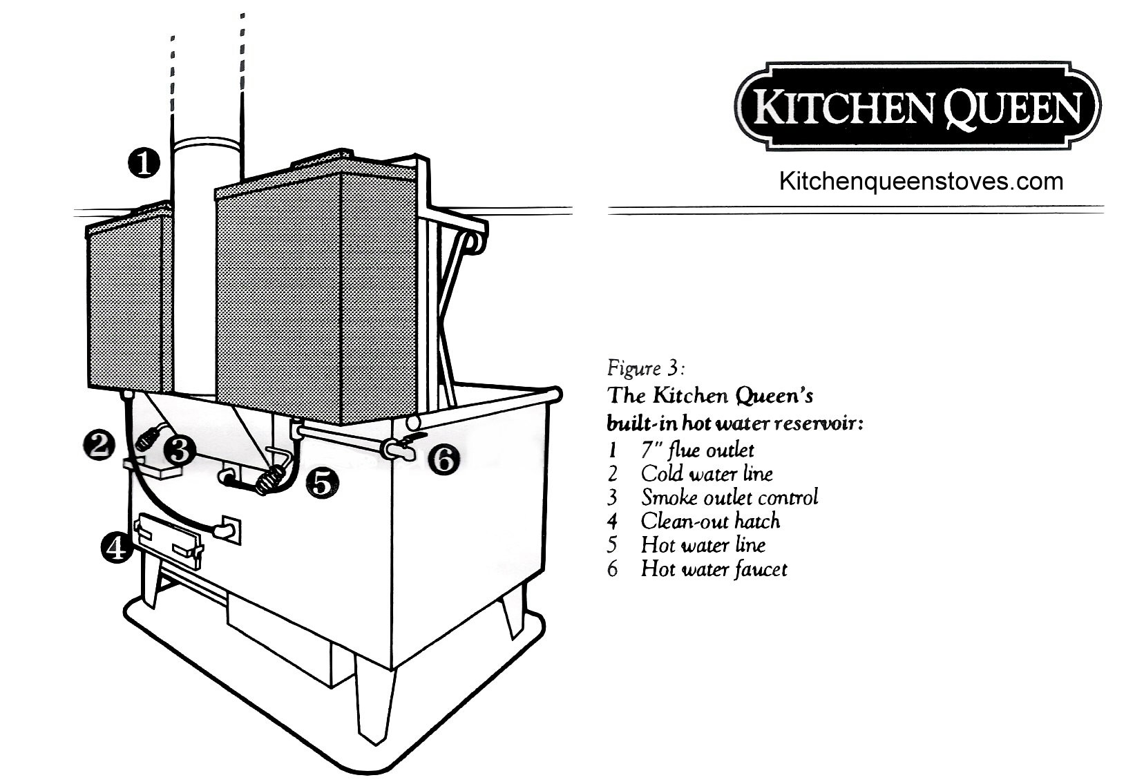 hight resolution of kitchen queen wood cook stove for heating your home and cooking