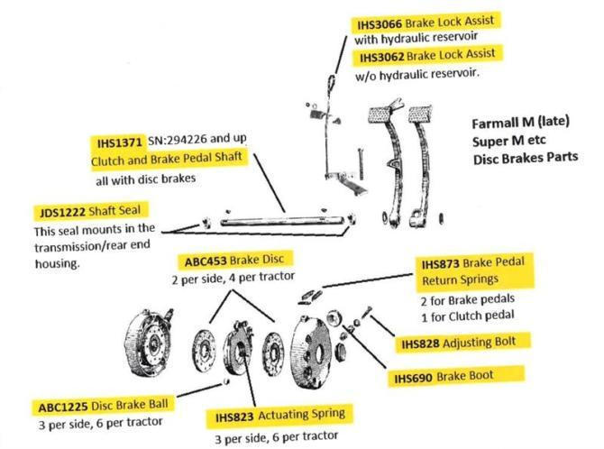 diagram farmall super md wiring diagram full version hd
