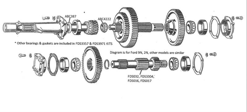 ABC387 Transmission Input Shaft Seal