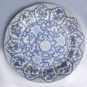 Kangxi Period Large Plate