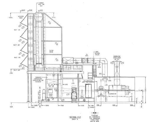 Gas Turbines, Solar Turbines and Compressor parts by