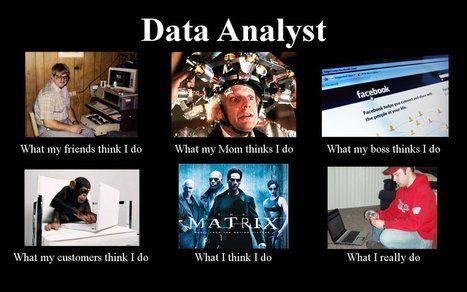 Analista dei dati: chi è, cosa fa e quanto guadagna