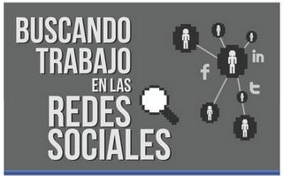Como conseguir un empleo en las redes sociales