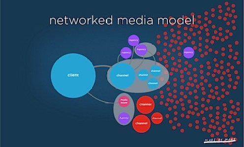 Media in the age of networks: the decay/evolution of advertising models