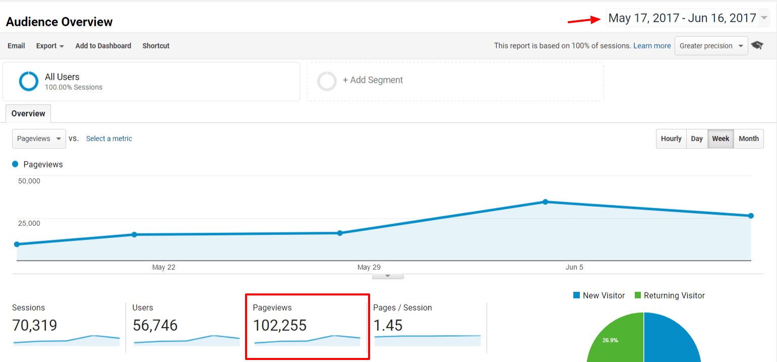 grow website traffic quickly