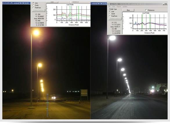 Luminarias LEDs  Antusolar Ltda