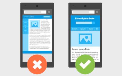 Prueba de  Sitios Web para optimización de móviles
