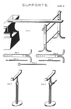 Blacksmith's Manual Illustrated by J.W. Lillico