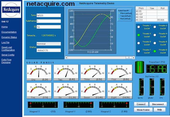 Real-time distributed data acquisition - NetAcquire