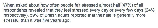 stresstitbit