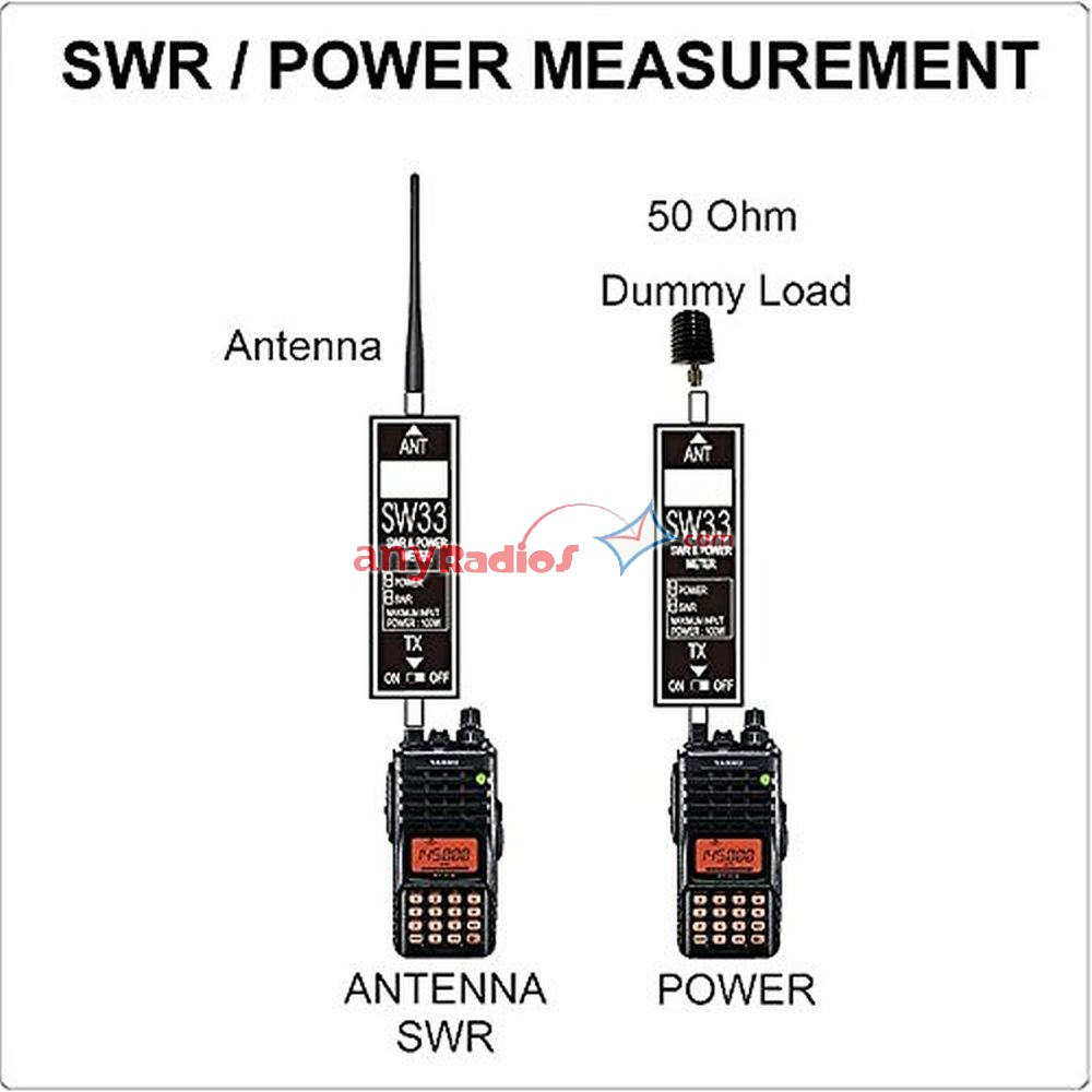 SW-33 Digital VHF/UHF 125-525MHz Power & V.S.W.R Meter