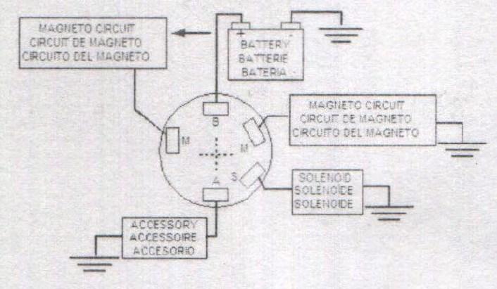 Sierra MP39830 Ignition Switch Push-To-Choke OMC# 386545
