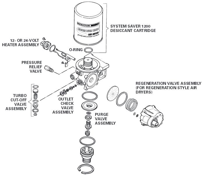 1967 Kaiser Jeep Wiring Diagrams. Jeep. Auto Wiring Diagram