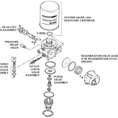 Wabco Air Suspension Wiring Diagram Arctic Cat Atv Winch Solenoid Dryer Schematic | Get Free Image About
